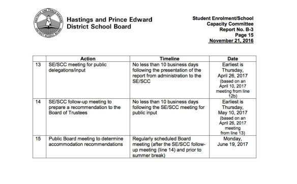school-review-timeline-page-2